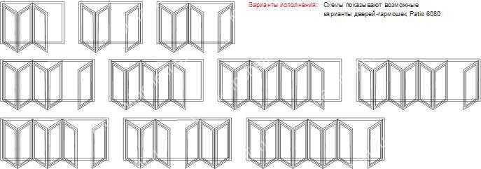 Складные окна гармошка схема